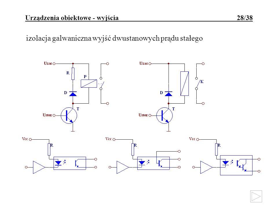 Urządzenia obiektowe - wyjścia 28/38 izolacja galwaniczna wyjść dwustanowych prądu stałego