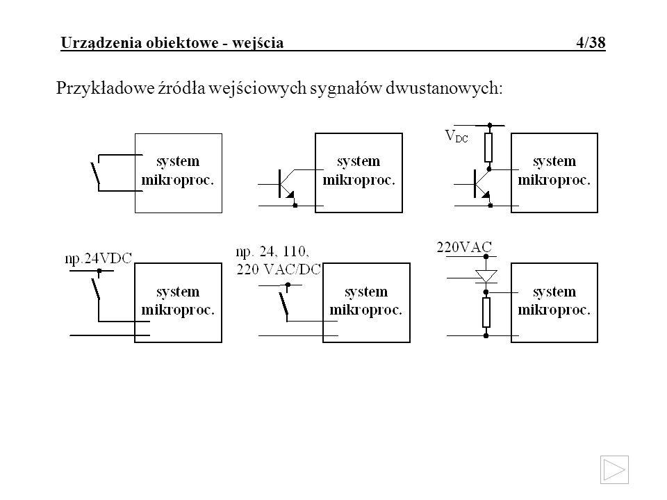 Urządzenia obiektowe - wejścia 4/38 Przykładowe źródła wejściowych sygnałów dwustanowych: