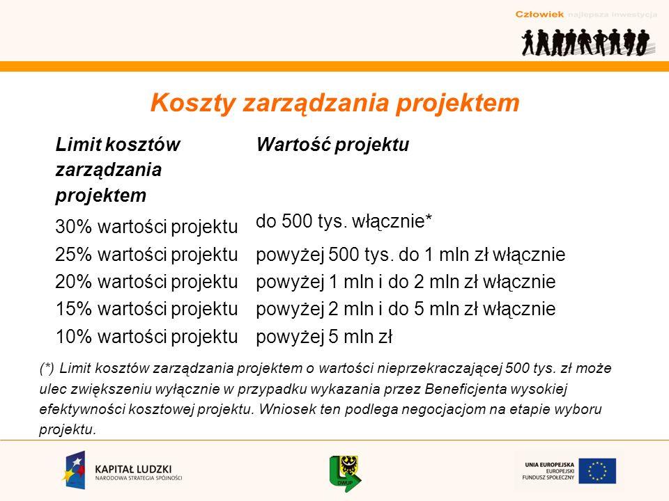 Limit kosztów zarządzania projektem Wartość projektu 30% wartości projektu do 500 tys.
