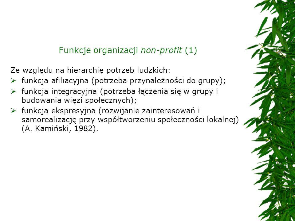 Funkcje organizacji non-profit (1) Ze względu na hierarchię potrzeb ludzkich: funkcja afiliacyjna (potrzeba przynależności do grupy); funkcja integrac