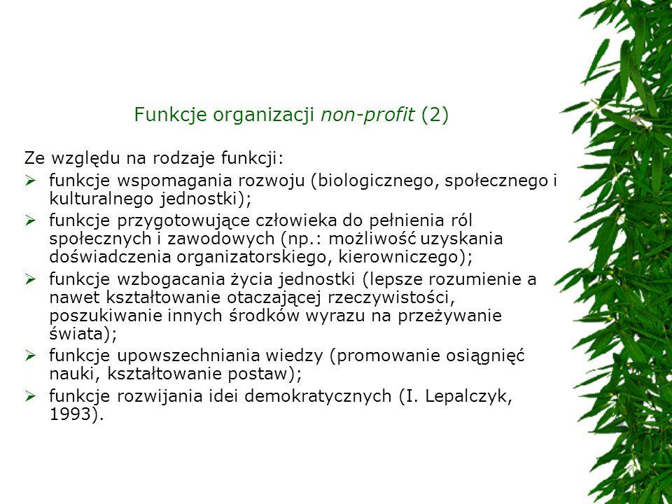 Funkcje organizacji non-profit (2) Ze względu na rodzaje funkcji: funkcje wspomagania rozwoju (biologicznego, społecznego i kulturalnego jednostki); f