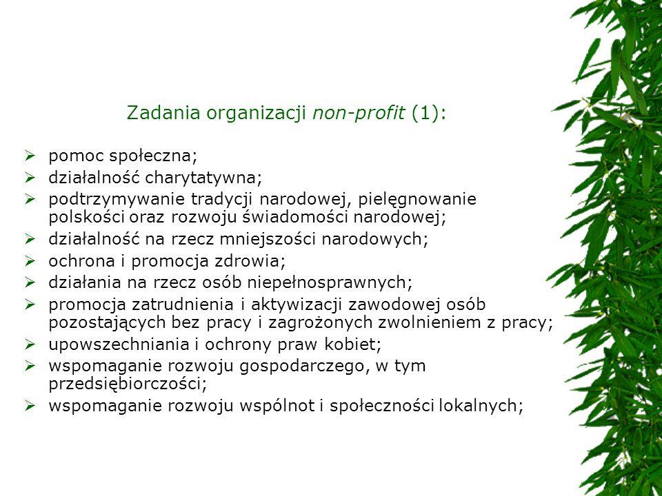 Zadania organizacji non-profit (1): pomoc społeczna; działalność charytatywna; podtrzymywanie tradycji narodowej, pielęgnowanie polskości oraz rozwoju