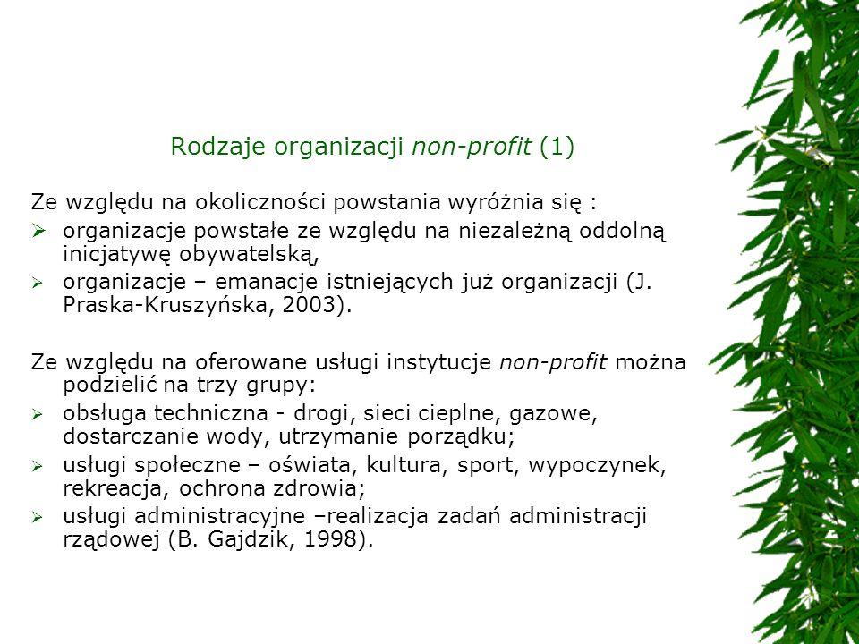 Rodzaje organizacji non-profit (1) Ze względu na okoliczności powstania wyróżnia się : organizacje powstałe ze względu na niezależną oddolną inicjatyw
