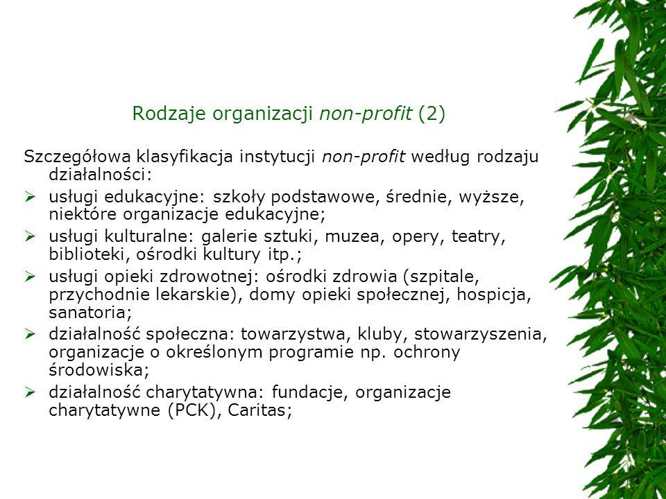 Rodzaje organizacji non-profit (2) Szczegółowa klasyfikacja instytucji non-profit według rodzaju działalności: usługi edukacyjne: szkoły podstawowe, ś