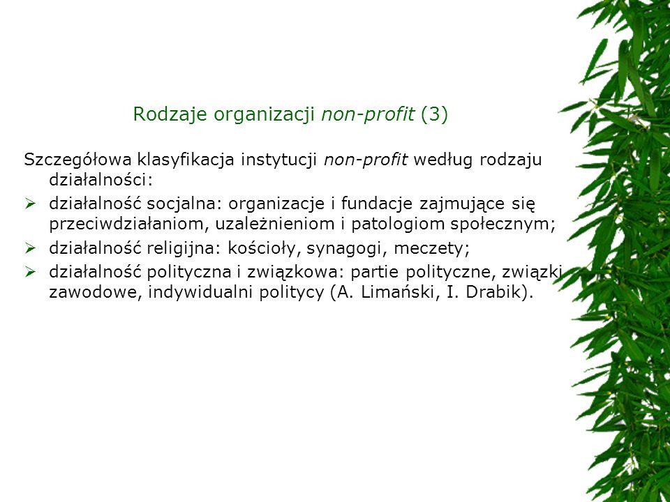 Rodzaje organizacji non-profit (3) Szczegółowa klasyfikacja instytucji non-profit według rodzaju działalności: działalność socjalna: organizacje i fun