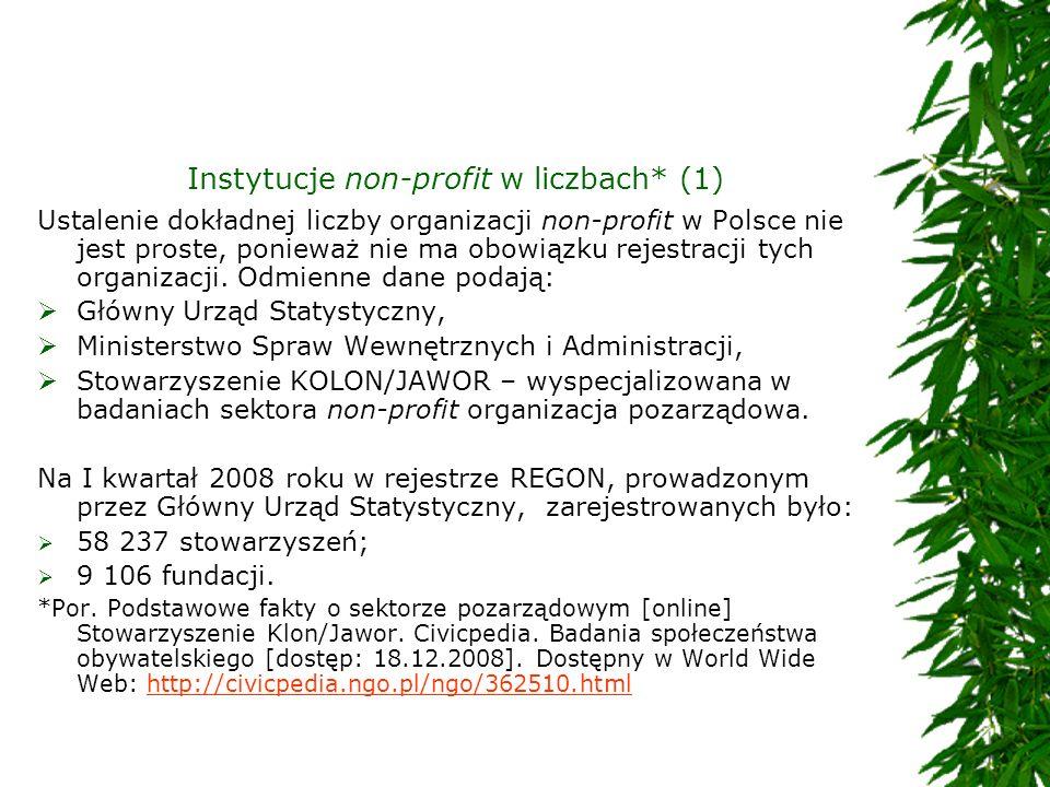 Instytucje non-profit w liczbach* (1) Ustalenie dokładnej liczby organizacji non-profit w Polsce nie jest proste, ponieważ nie ma obowiązku rejestracj