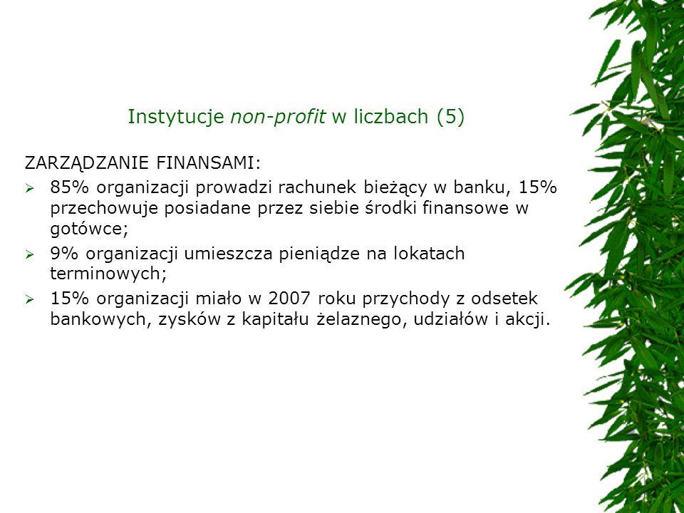 Instytucje non-profit w liczbach (5) ZARZĄDZANIE FINANSAMI: 85% organizacji prowadzi rachunek bieżący w banku, 15% przechowuje posiadane przez siebie
