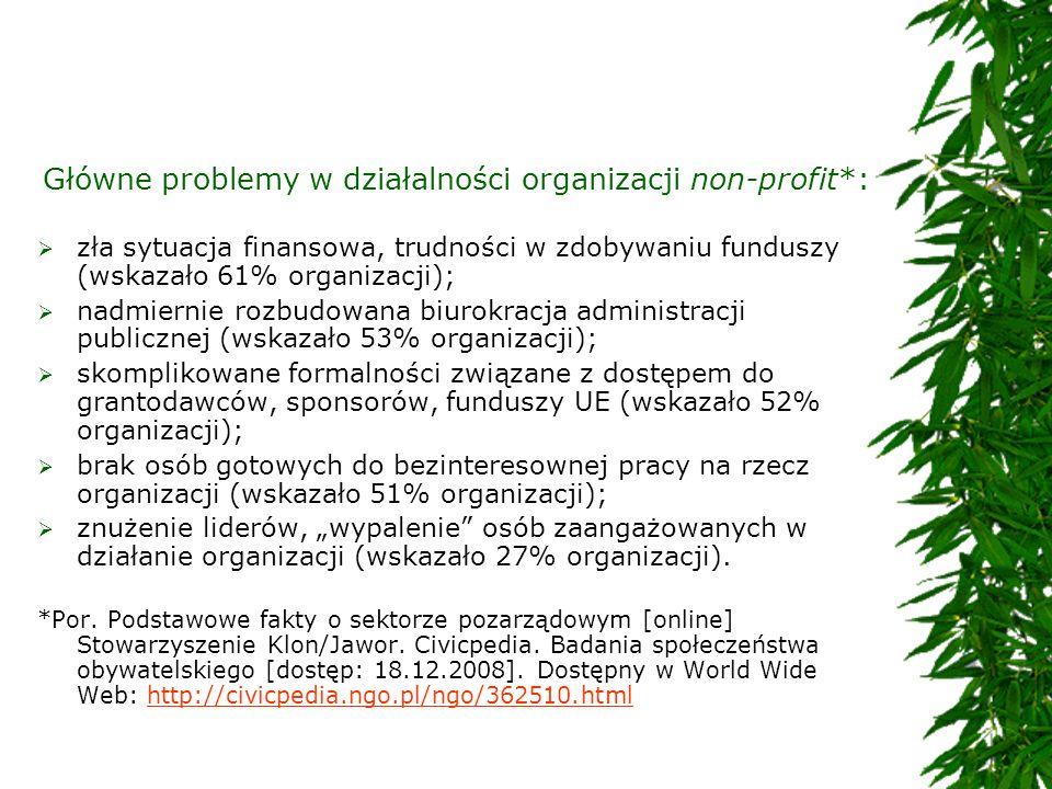 Główne problemy w działalności organizacji non-profit*: zła sytuacja finansowa, trudności w zdobywaniu funduszy (wskazało 61% organizacji); nadmiernie