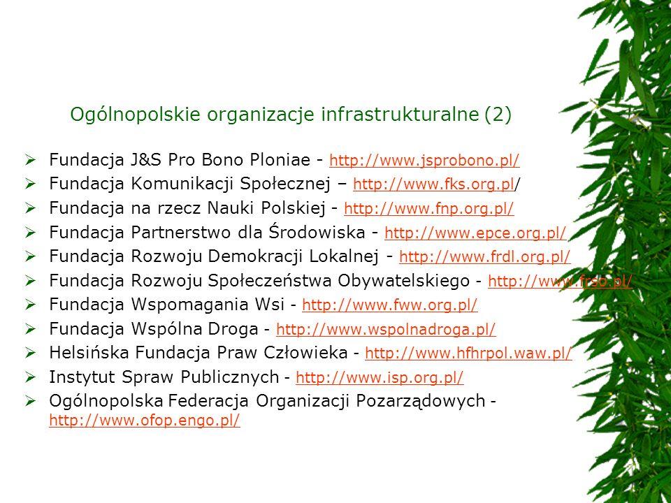 Ogólnopolskie organizacje infrastrukturalne (2) Fundacja J&S Pro Bono Ploniae - http://www.jsprobono.pl/ http://www.jsprobono.pl/ Fundacja Komunikacji