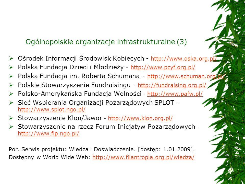 Ogólnopolskie organizacje infrastrukturalne (3) Ośrodek Informacji Środowisk Kobiecych - http://www.oska.org.pl/ http://www.oska.org.pl/ Polska Fundac