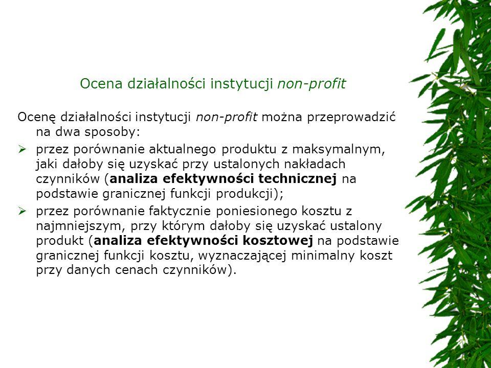 Ocena działalności instytucji non-profit Ocenę działalności instytucji non-profit można przeprowadzić na dwa sposoby: przez porównanie aktualnego prod