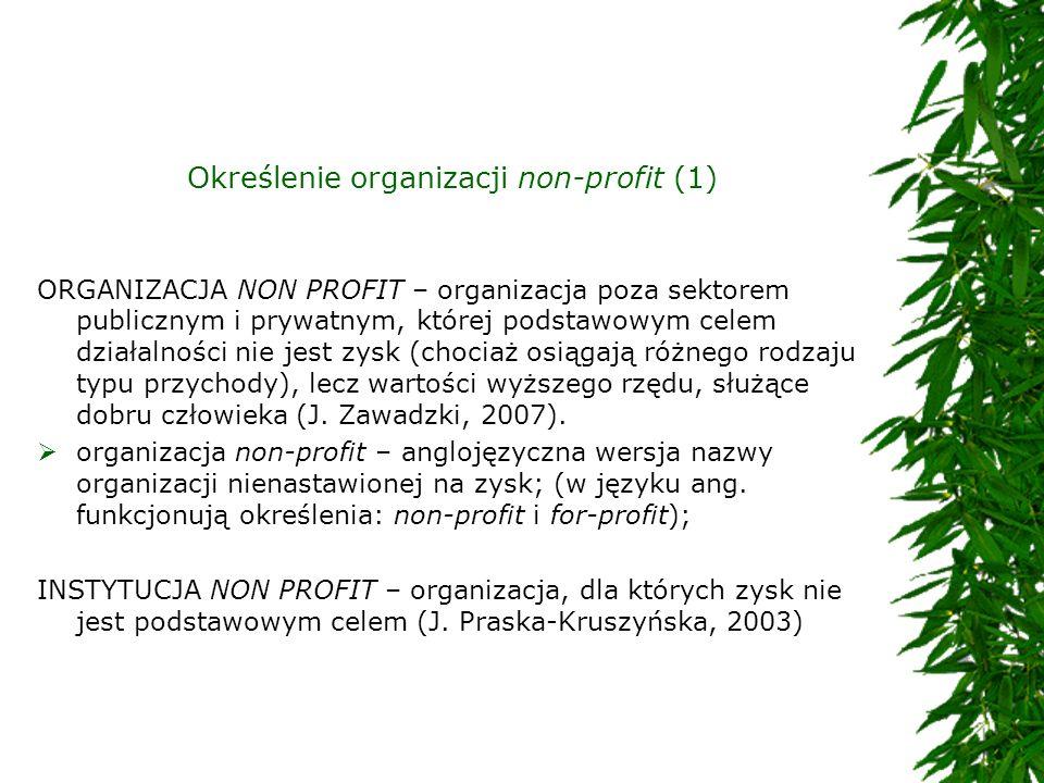 Określenie organizacji non-profit (1) ORGANIZACJA NON PROFIT – organizacja poza sektorem publicznym i prywatnym, której podstawowym celem działalności