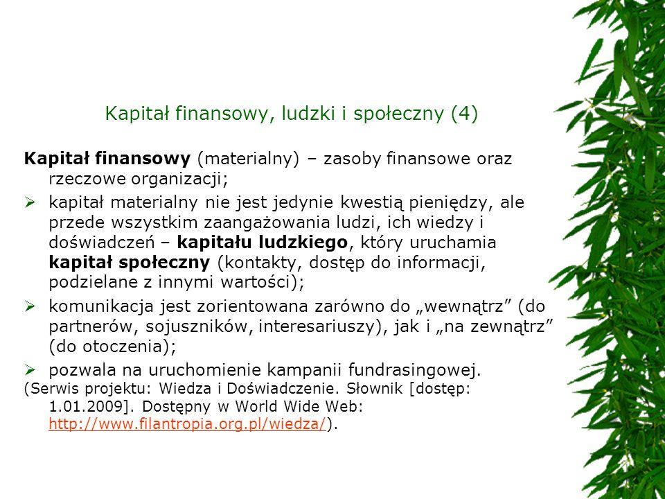 Kapitał finansowy, ludzki i społeczny (4) Kapitał finansowy (materialny) – zasoby finansowe oraz rzeczowe organizacji; kapitał materialny nie jest jed