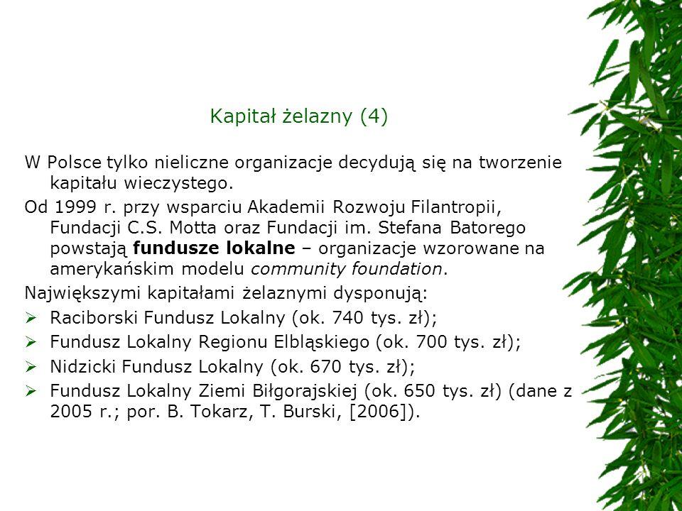 Kapitał żelazny (4) W Polsce tylko nieliczne organizacje decydują się na tworzenie kapitału wieczystego. Od 1999 r. przy wsparciu Akademii Rozwoju Fil