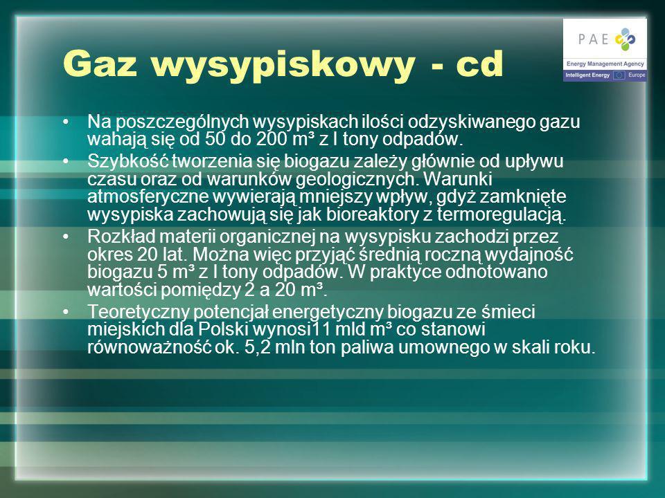 Gaz wysypiskowy - cd Na poszczególnych wysypiskach ilości odzyskiwanego gazu wahają się od 50 do 200 m³ z l tony odpadów.