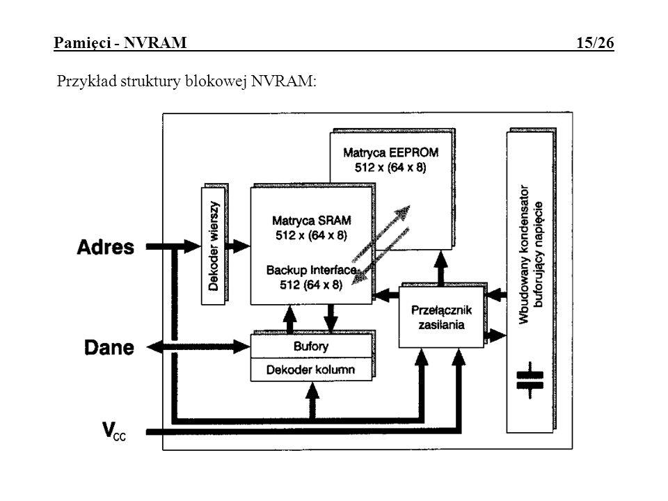 Pamięci - NVRAM 15/26 Przykład struktury blokowej NVRAM:
