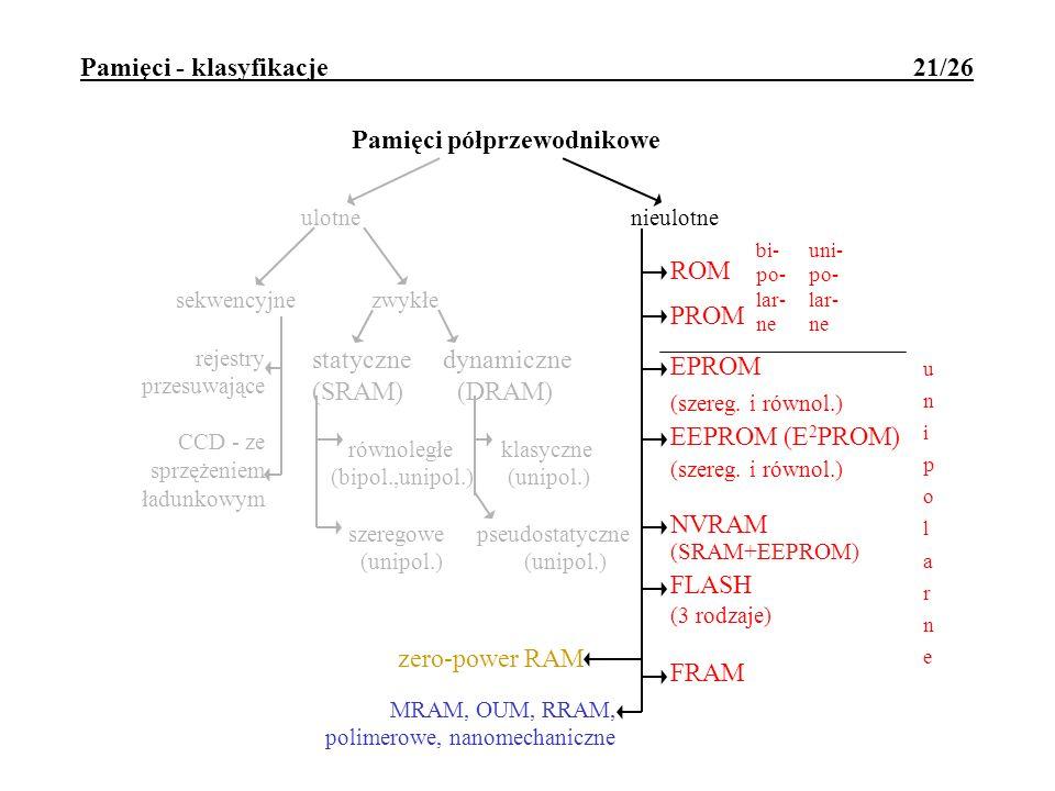 Pamięci - klasyfikacje 21/26 Pamięci półprzewodnikowe nieulotne ROM PROM EPROM (szereg. i równol.) EEPROM (E 2 PROM) (szereg. i równol.) NVRAM (SRAM+E