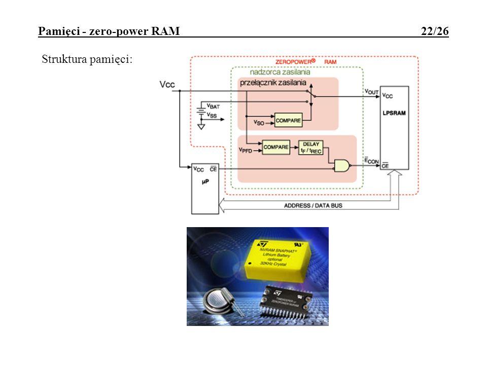 Pamięci - zero-power RAM 22/26 Struktura pamięci: