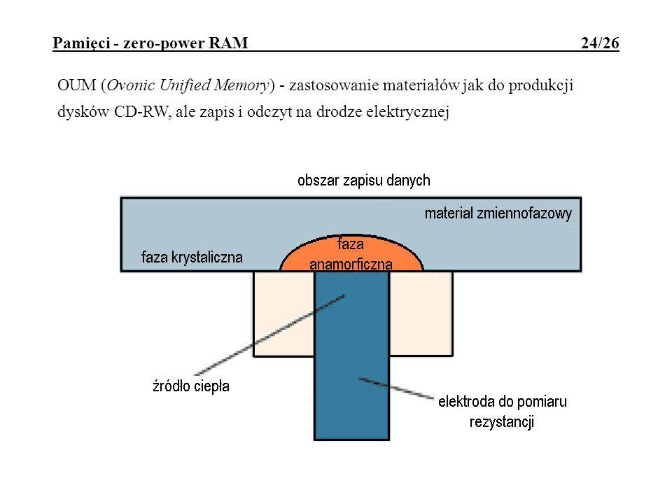 Pamięci - zero-power RAM 24/26 OUM (Ovonic Unified Memory) - zastosowanie materiałów jak do produkcji dysków CD-RW, ale zapis i odczyt na drodze elekt