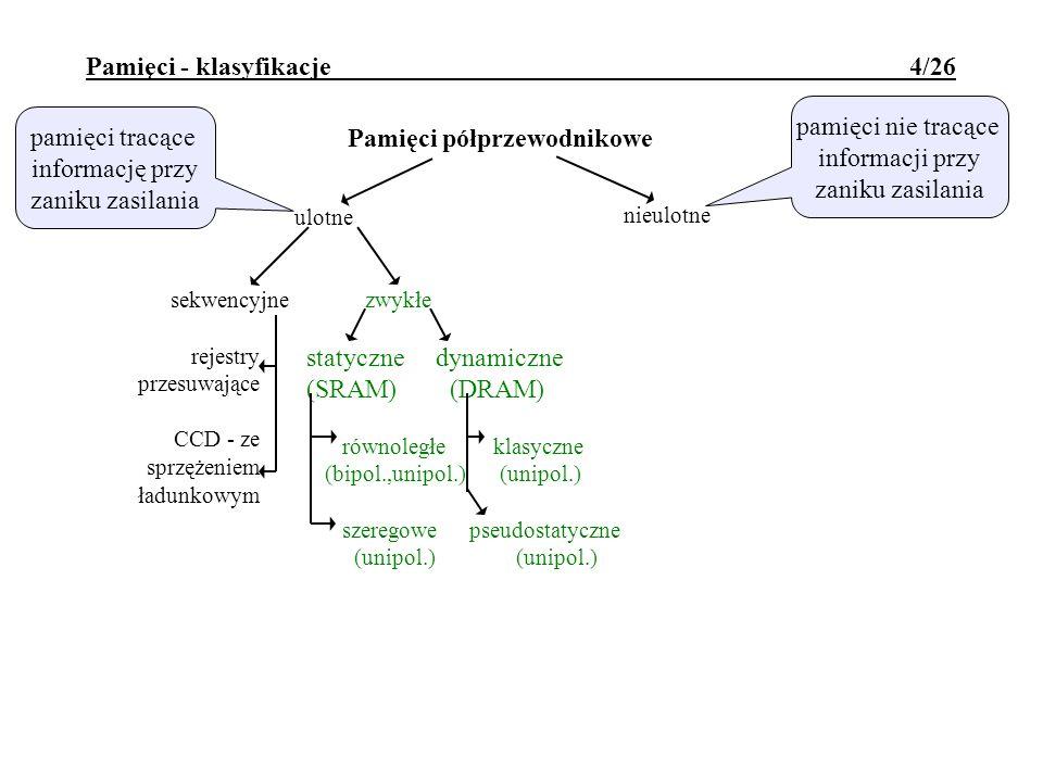 Pamięci - klasyfikacje 4/26 Pamięci półprzewodnikowe nieulotne pamięci nie tracące informacji przy zaniku zasilania rejestry przesuwające CCD - ze spr