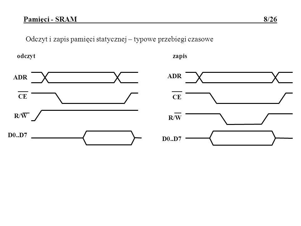 Pamięci - SRAM 8/26 odczyt ADR CE R/W D0..D7 Odczyt i zapis pamięci statycznej – typowe przebiegi czasowe zapis ADR CE R/W D0..D7