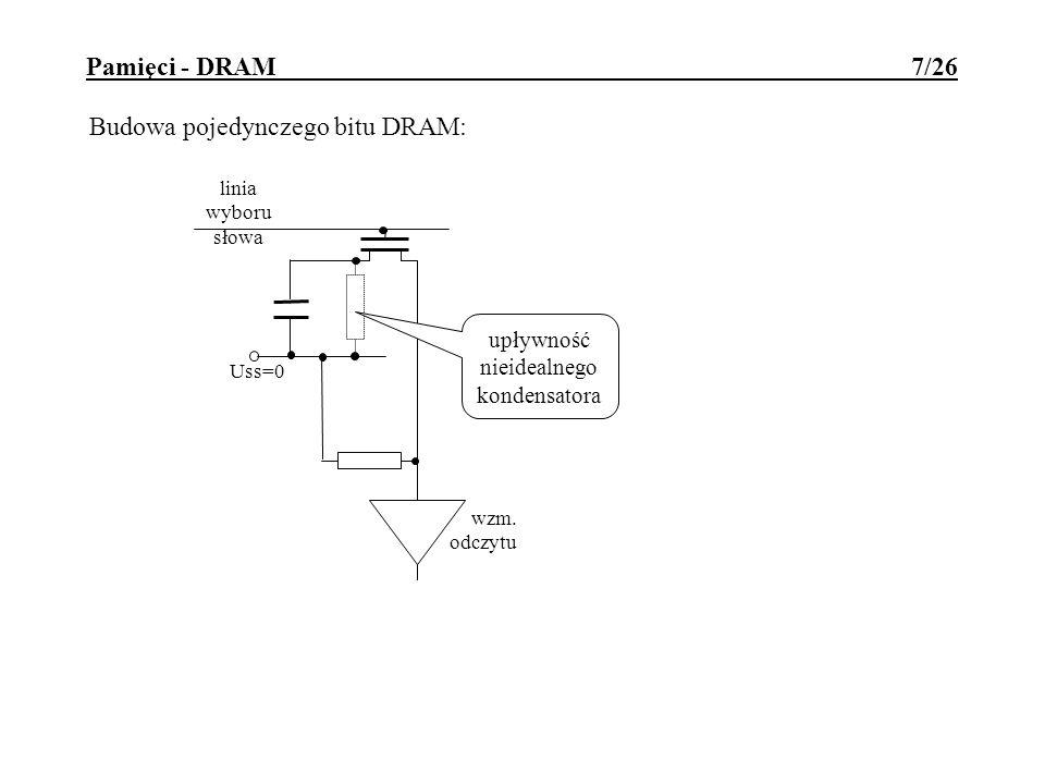 Pamięci - DRAM 7/26 Budowa pojedynczego bitu DRAM: Uss=0 linia wyboru słowa wzm. odczytu upływność nieidealnego kondensatora