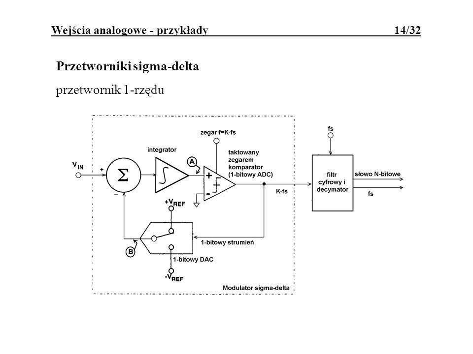 Wejścia analogowe - przykłady 14/32 Przetworniki sigma-delta przetwornik 1-rzędu