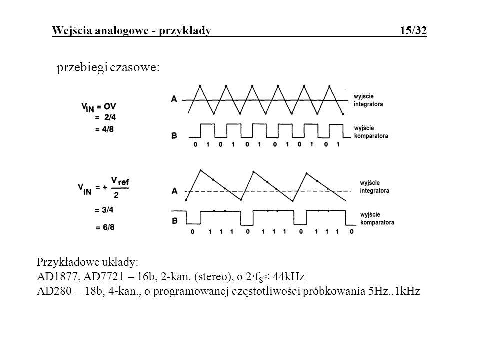 Wejścia analogowe - przykłady 15/32 przebiegi czasowe: Przykładowe układy: AD1877, AD7721 – 16b, 2-kan. (stereo), o 2·f S < 44kHz AD280 – 18b, 4-kan.,