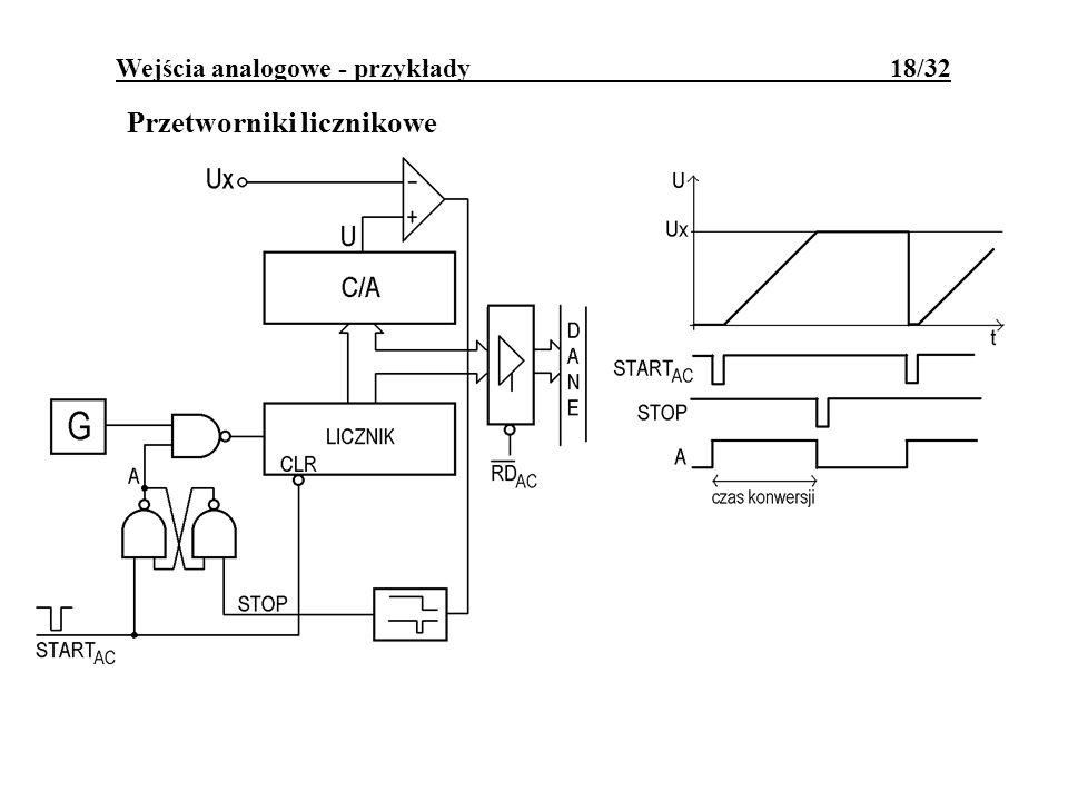 Wejścia analogowe - przykłady 18/32 Przetworniki licznikowe