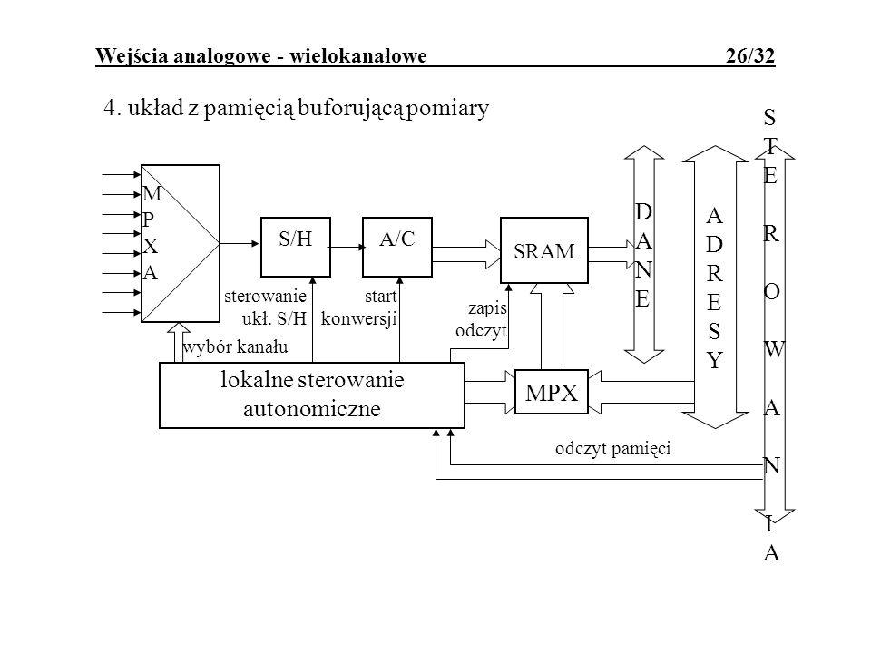 Wejścia analogowe - wielokanałowe 26/32 4. układ z pamięcią buforującą pomiary MPXAMPXA wybór kanału S/HA/C start konwersji sterowanie ukł. S/H odczyt