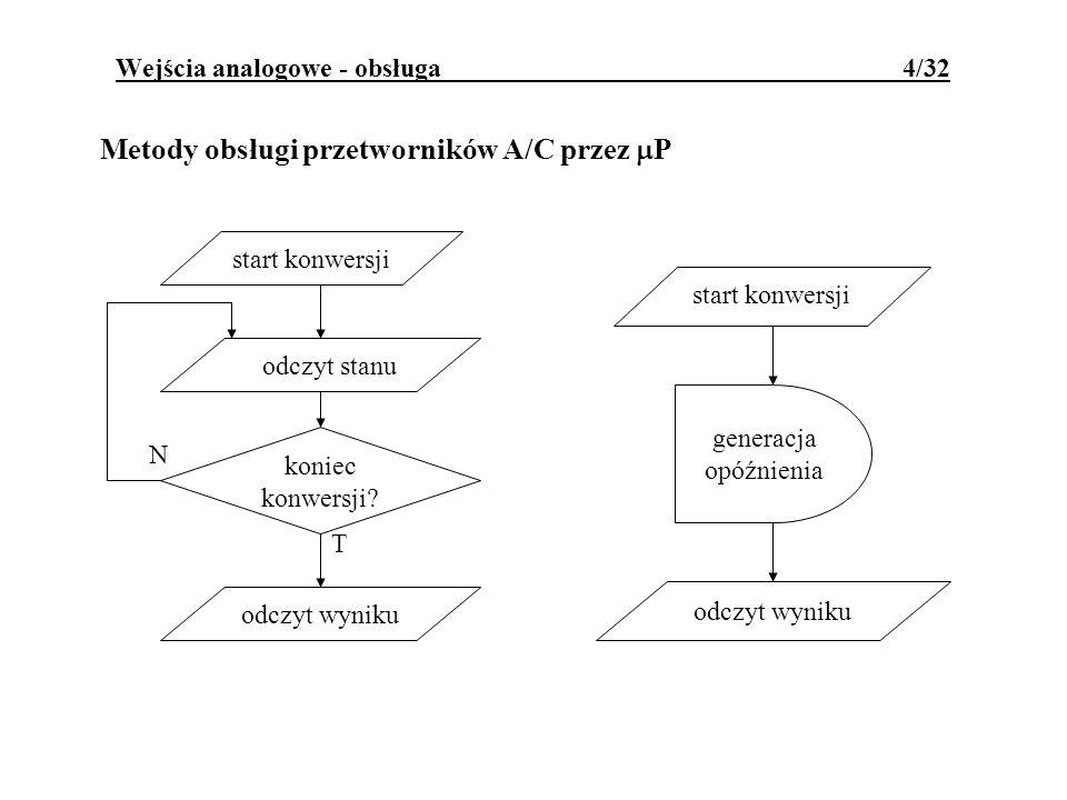 Wejścia analogowe - obsługa 4/32 Metody obsługi przetworników A/C przez P start konwersji odczyt stanu koniec konwersji? odczyt wyniku N T start konwe