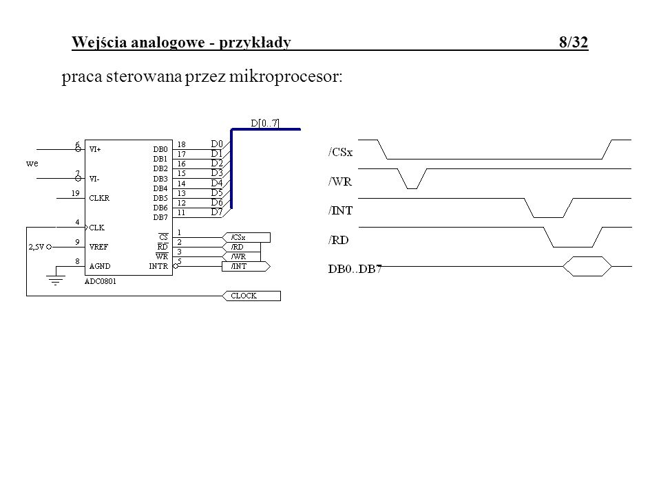 Wejścia analogowe - przykłady 9/32 Przykładowe przetworniki: AD7574 8-bitowy, współpraca z mikroprocesorem, U ZAS 5V, I CC =5mA, czas konwersji 15μs, błąd względny 0.75LSB AD573 10-bitowy, współpraca z mikroprocesorem, 2 napięcia zasilania, I CC =25mA czas konwersji 15 μs, błąd względny 1LSB, 3-stanowy bufor danych z podziałem na 8+2 bity, możliwość pracy samobieżnej (zwarcie /DR z /DE).