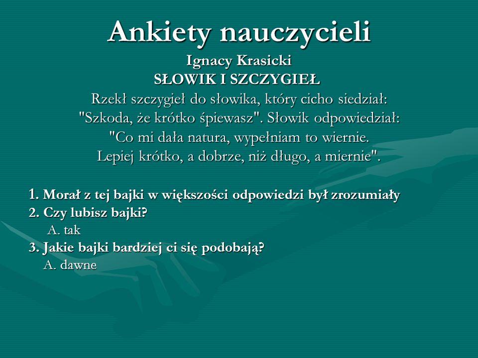 Ankiety nauczycieli Ignacy Krasicki SŁOWIK I SZCZYGIEŁ SŁOWIK I SZCZYGIEŁ Rzekł szczygieł do słowika, który cicho siedział: