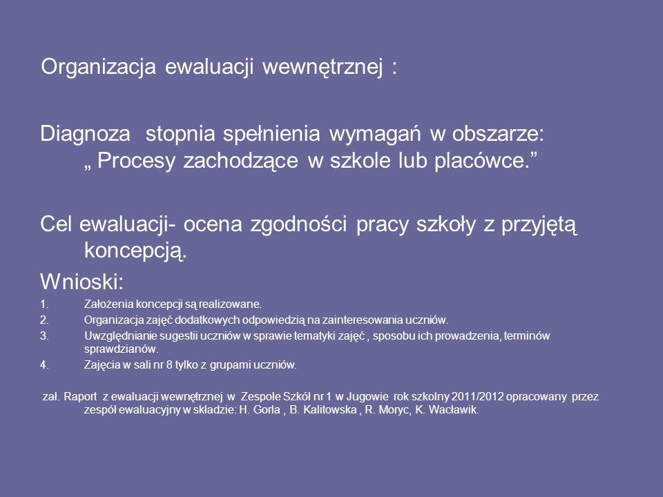 Organizacja ewaluacji wewnętrznej : Diagnoza stopnia spełnienia wymagań w obszarze: Procesy zachodzące w szkole lub placówce.