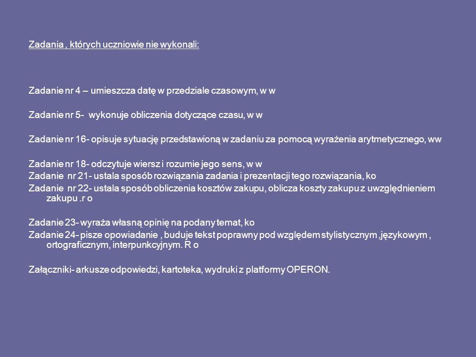 Zadania, których uczniowie nie wykonali: Zadanie nr 4 – umieszcza datę w przedziale czasowym, w w Zadanie nr 5- wykonuje obliczenia dotyczące czasu, w w Zadanie nr 16- opisuje sytuację przedstawioną w zadaniu za pomocą wyrażenia arytmetycznego, ww Zadanie nr 18- odczytuje wiersz i rozumie jego sens, w w Zadanie nr 21- ustala sposób rozwiązania zadania i prezentacji tego rozwiązania, ko Zadanie nr 22- ustala sposób obliczenia kosztów zakupu, oblicza koszty zakupu z uwzględnieniem zakupu.r o Zadanie 23- wyraża własną opinię na podany temat, ko Zadanie 24- pisze opowiadanie, buduje tekst poprawny pod względem stylistycznym,językowym, ortograficznym, interpunkcyjnym.