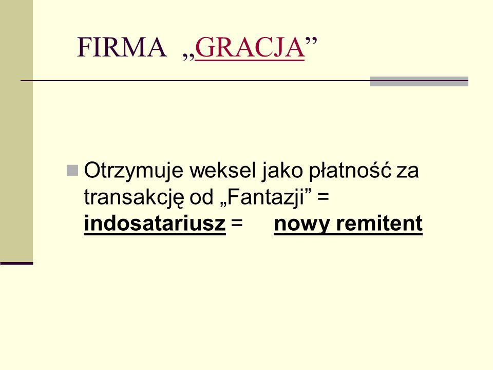 BIURO PODRÓŻY FantazjaFantazja Otrzymuje weksel jako płatność od firmy Zorza = remitent Przekazuje weksel Gracji – dokonuje indosu = indosant