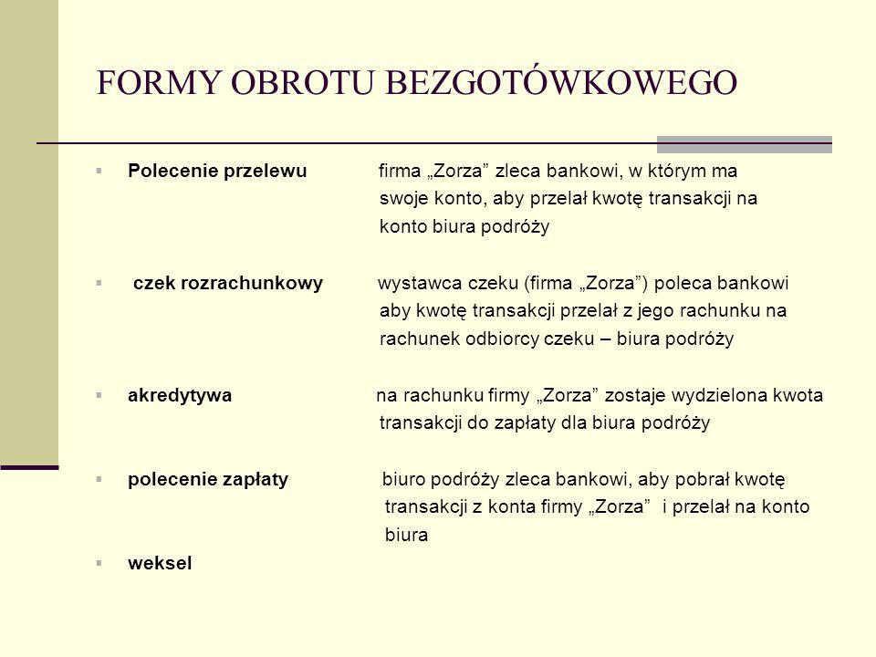 Płatność za transakcje w gospodarce polskiej GOTÓWKA Ograniczenie wartości transakcji do 3.000 euro lub do 1.000 euro gdy suma wartości transakcji w poprzednim miesiącu przekroczyła 10.000 euro BEZGOTÓWKOWO obowiązkowo, gdy wartość transakcji przewyższa kwotę 3.000 euro
