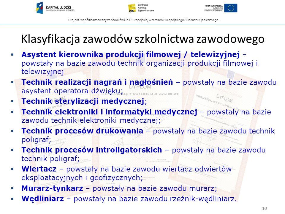 Projekt współfinansowany ze środków Unii Europejskiej w ramach Europejskiego Funduszu Społecznego. 10 Klasyfikacja zawodów szkolnictwa zawodowego 10 A
