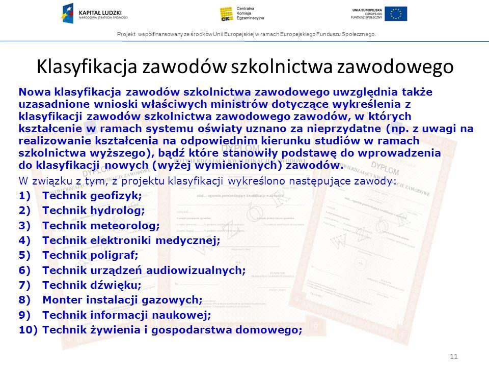 Projekt współfinansowany ze środków Unii Europejskiej w ramach Europejskiego Funduszu Społecznego. 11 Klasyfikacja zawodów szkolnictwa zawodowego 11 N