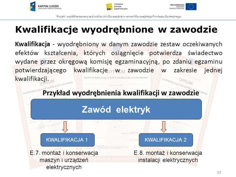 Projekt współfinansowany ze środków Unii Europejskiej w ramach Europejskiego Funduszu Społecznego. 13 Kwalifikacje wyodrębnione w zawodzie Kwalifikacj