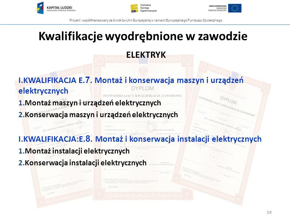 Projekt współfinansowany ze środków Unii Europejskiej w ramach Europejskiego Funduszu Społecznego. 14 Kwalifikacje wyodrębnione w zawodzie ELEKTRYK I.
