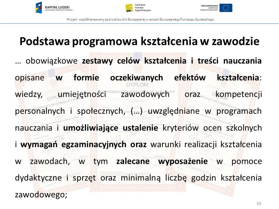 Projekt współfinansowany ze środków Unii Europejskiej w ramach Europejskiego Funduszu Społecznego. 15 … obowiązkowe zestawy celów kształcenia i treści