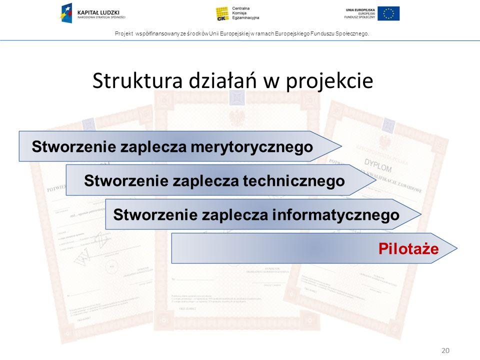Projekt współfinansowany ze środków Unii Europejskiej w ramach Europejskiego Funduszu Społecznego. 20 Struktura działań w projekcie Stworzenie zaplecz