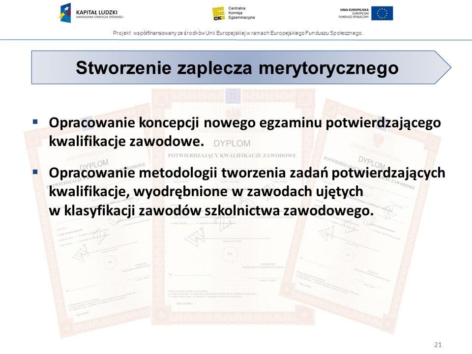 Projekt współfinansowany ze środków Unii Europejskiej w ramach Europejskiego Funduszu Społecznego. 21 Opracowanie koncepcji nowego egzaminu potwierdza