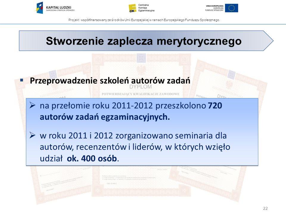 Projekt współfinansowany ze środków Unii Europejskiej w ramach Europejskiego Funduszu Społecznego. 22 Przeprowadzenie szkoleń autorów zadań Stworzenie