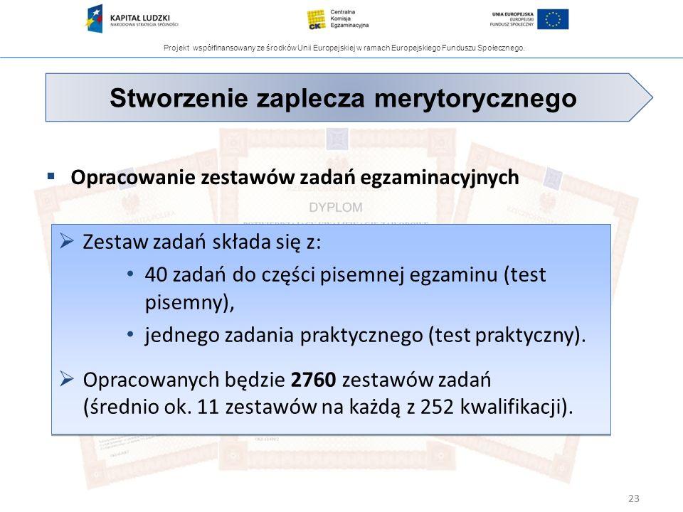 Projekt współfinansowany ze środków Unii Europejskiej w ramach Europejskiego Funduszu Społecznego. 23 Opracowanie zestawów zadań egzaminacyjnych Stwor