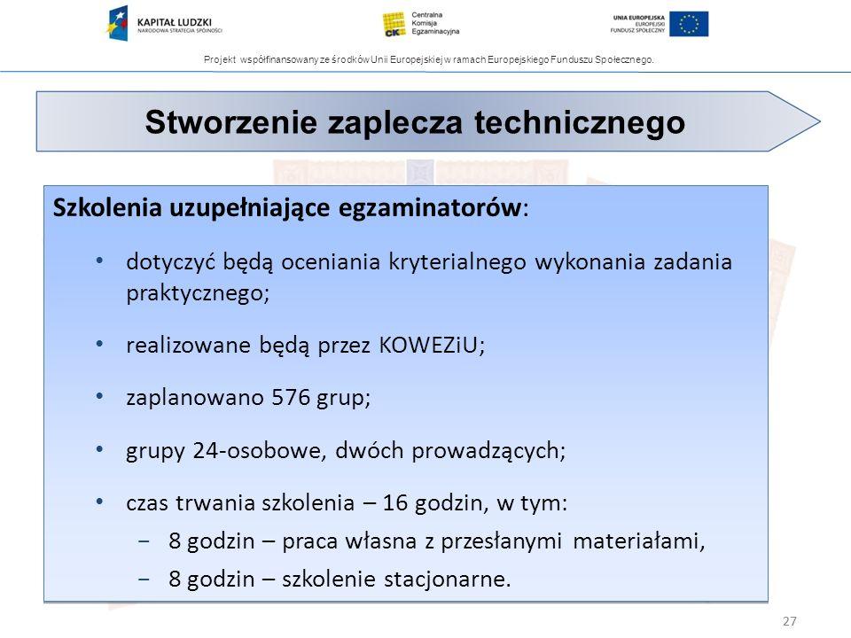 Projekt współfinansowany ze środków Unii Europejskiej w ramach Europejskiego Funduszu Społecznego. 27 Stworzenie zaplecza technicznego Szkolenia uzupe