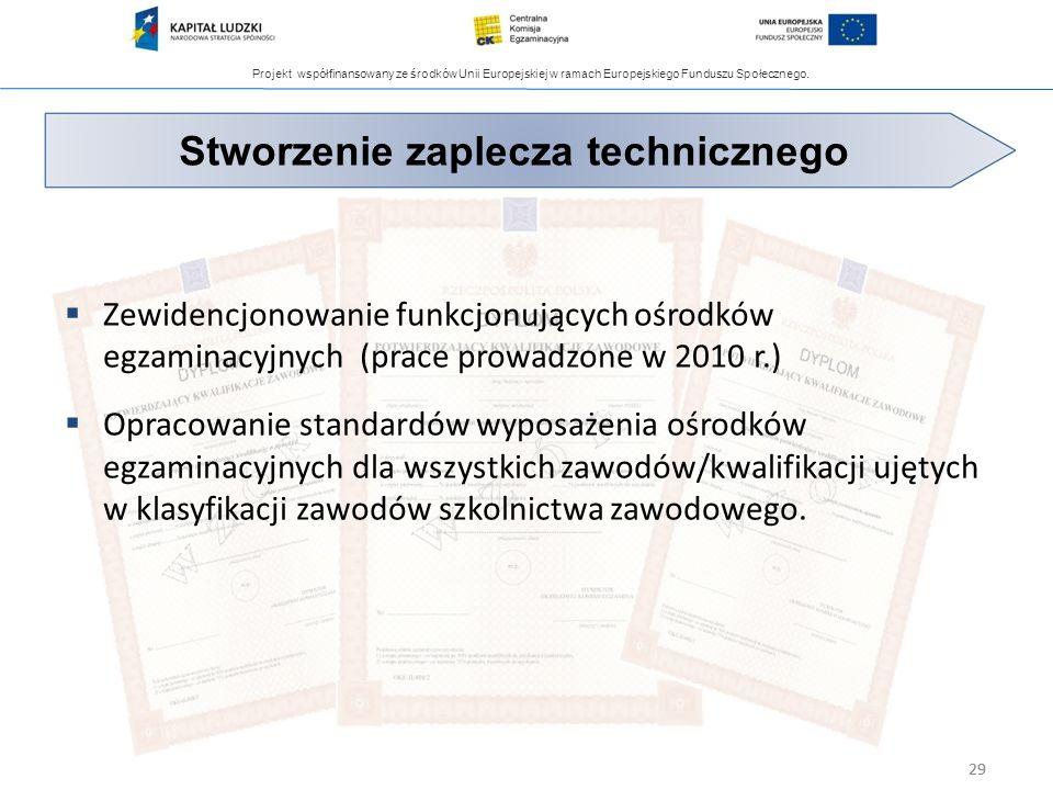 Projekt współfinansowany ze środków Unii Europejskiej w ramach Europejskiego Funduszu Społecznego. 29 Zewidencjonowanie funkcjonujących ośrodków egzam