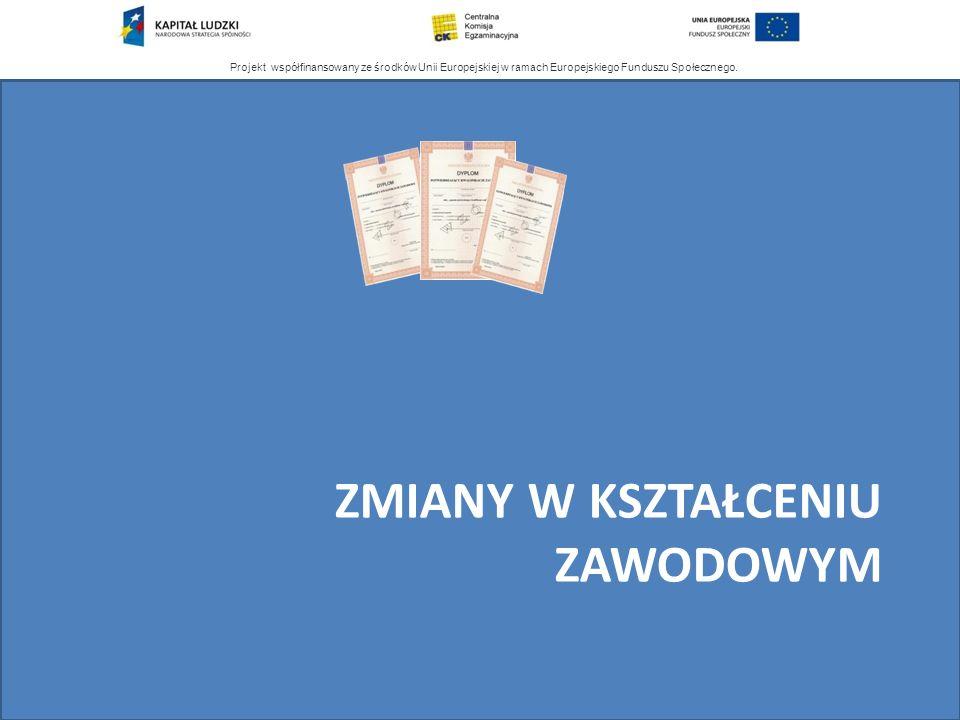 Projekt współfinansowany ze środków Unii Europejskiej w ramach Europejskiego Funduszu Społecznego. ZMIANY W KSZTAŁCENIU ZAWODOWYM
