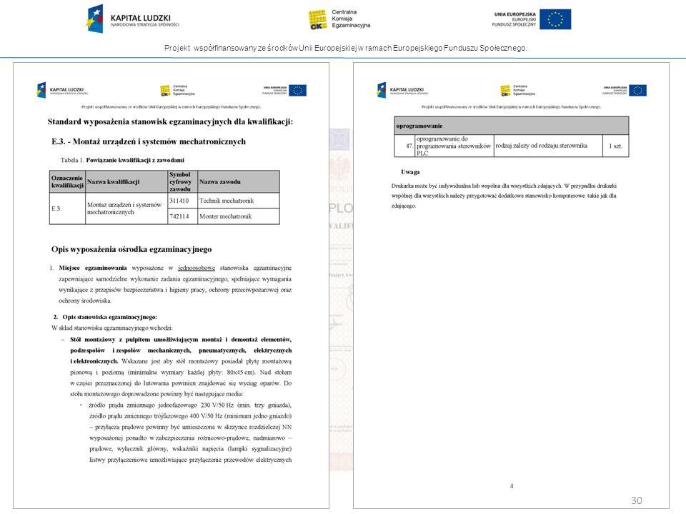 Projekt współfinansowany ze środków Unii Europejskiej w ramach Europejskiego Funduszu Społecznego. 30